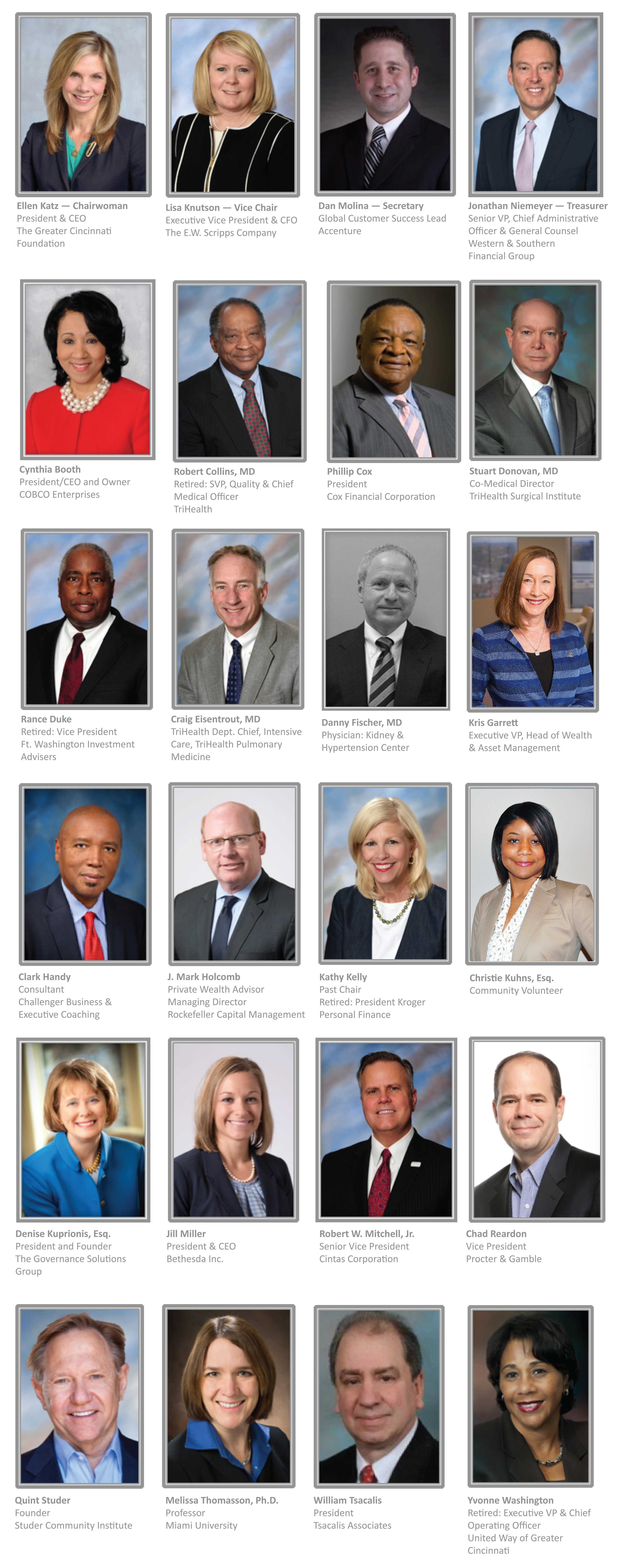 Bethesda Inc Board